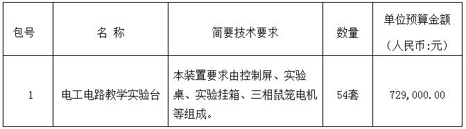 华北电力大学电工电路教学实验台采购项目公开招标